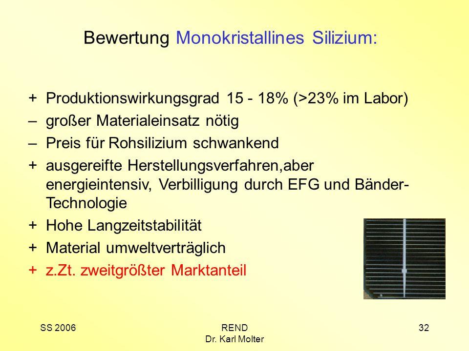 SS 2006REND Dr. Karl Molter 32 +Produktionswirkungsgrad 15 - 18% (>23% im Labor) –großer Materialeinsatz nötig –Preis für Rohsilizium schwankend +ausg