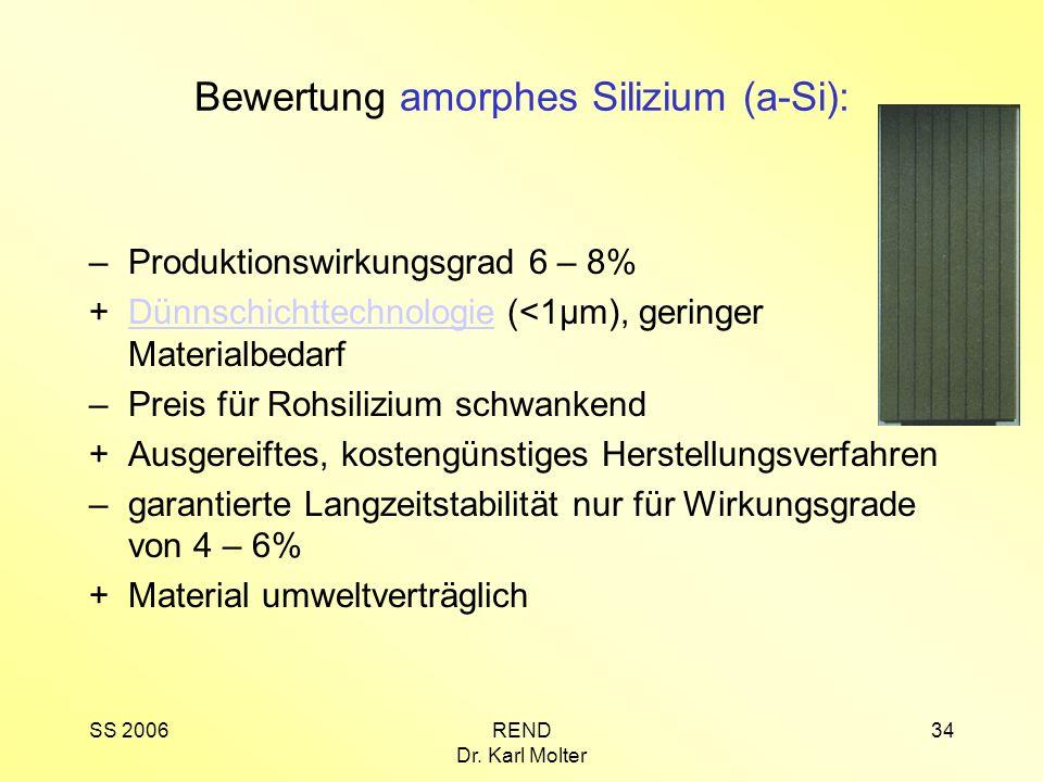 SS 2006REND Dr. Karl Molter 34 Bewertung amorphes Silizium (a-Si): –Produktionswirkungsgrad 6 – 8% +Dünnschichttechnologie (<1µm), geringer Materialbe