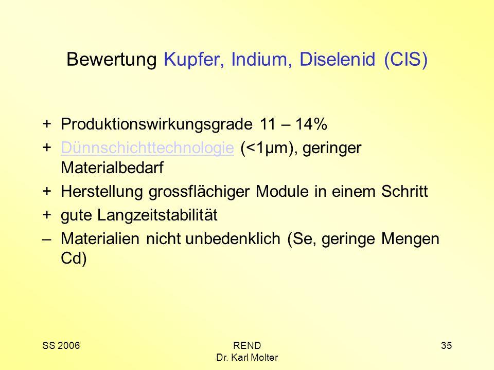SS 2006REND Dr. Karl Molter 35 +Produktionswirkungsgrade 11 – 14% +Dünnschichttechnologie (<1µm), geringer MaterialbedarfDünnschichttechnologie +Herst