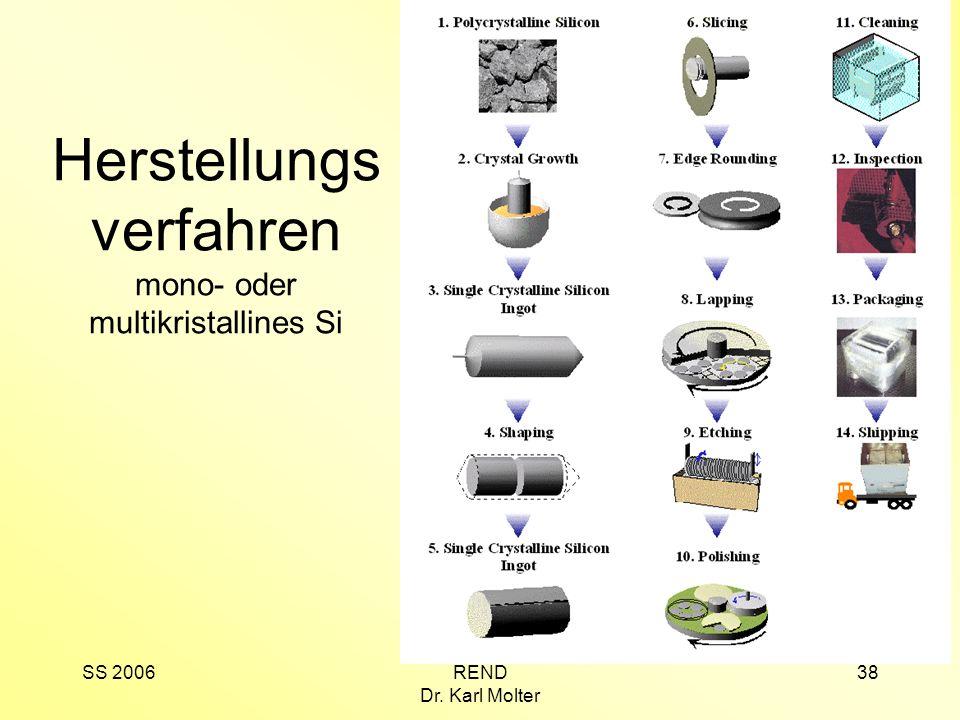 SS 2006REND Dr. Karl Molter 38 Herstellungs verfahren mono- oder multikristallines Si