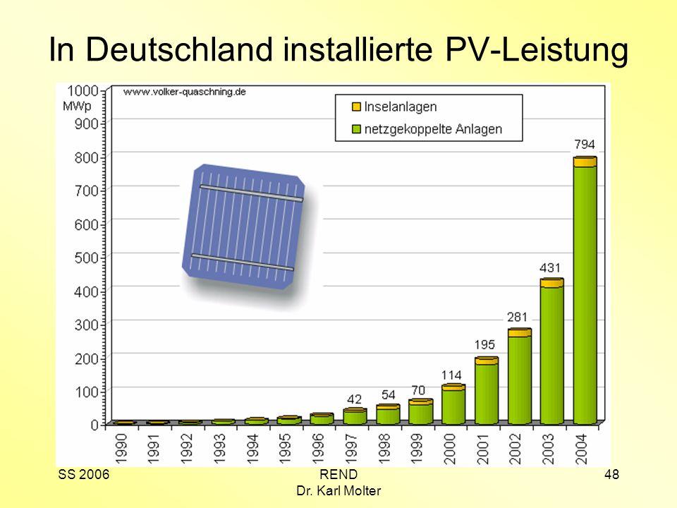 SS 2006REND Dr. Karl Molter 48 In Deutschland installierte PV-Leistung