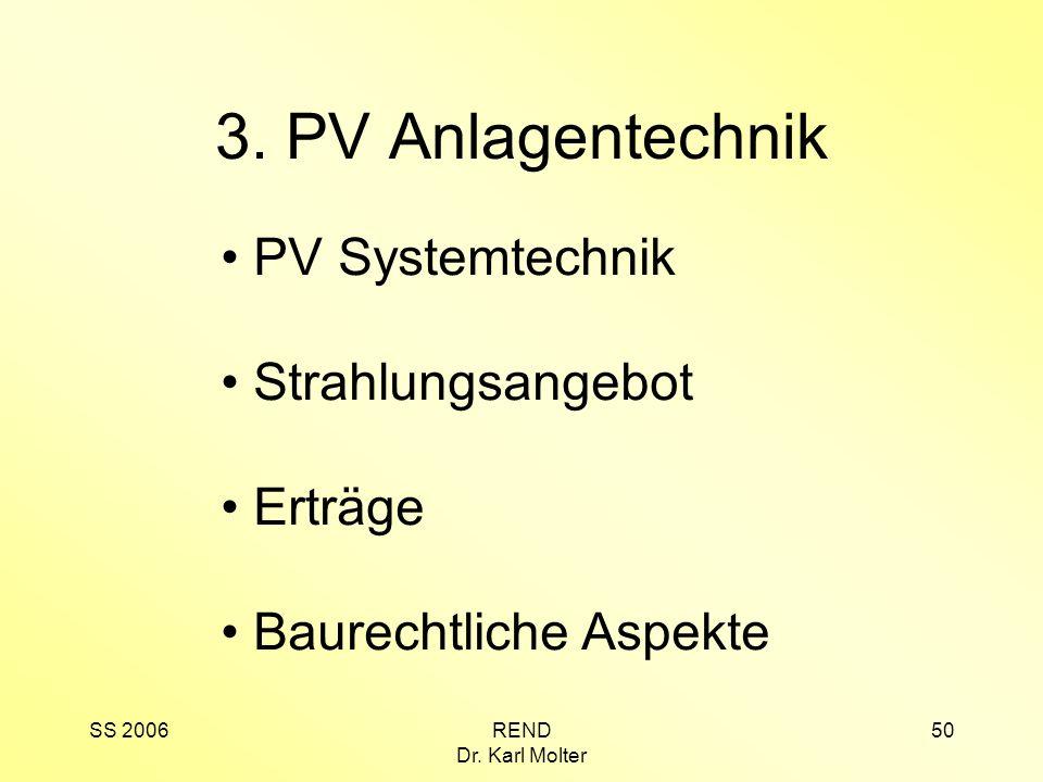 SS 2006REND Dr. Karl Molter 50 3. PV Anlagentechnik PV Systemtechnik Strahlungsangebot Erträge Baurechtliche Aspekte