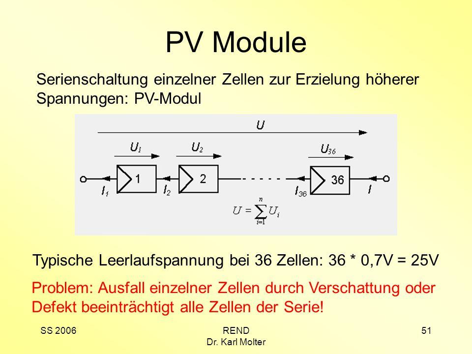 SS 2006REND Dr. Karl Molter 51 PV Module Serienschaltung einzelner Zellen zur Erzielung höherer Spannungen: PV-Modul Typische Leerlaufspannung bei 36