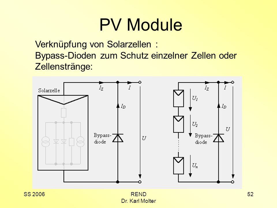SS 2006REND Dr. Karl Molter 52 PV Module Verknüpfung von Solarzellen : Bypass-Dioden zum Schutz einzelner Zellen oder Zellenstränge: