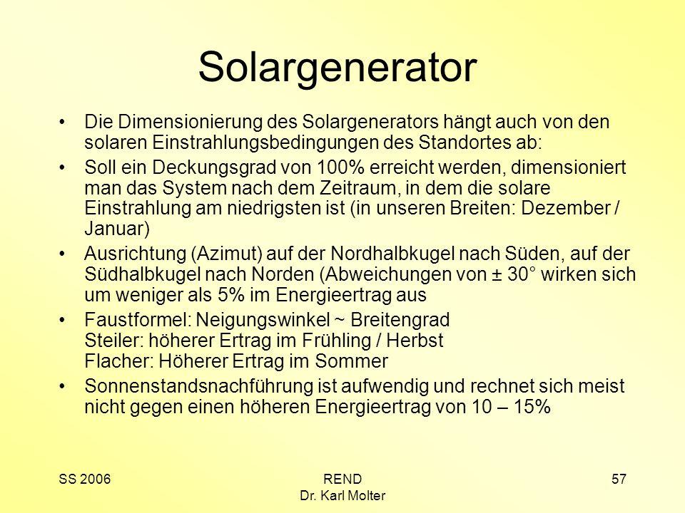 SS 2006REND Dr. Karl Molter 57 Solargenerator Die Dimensionierung des Solargenerators hängt auch von den solaren Einstrahlungsbedingungen des Standort