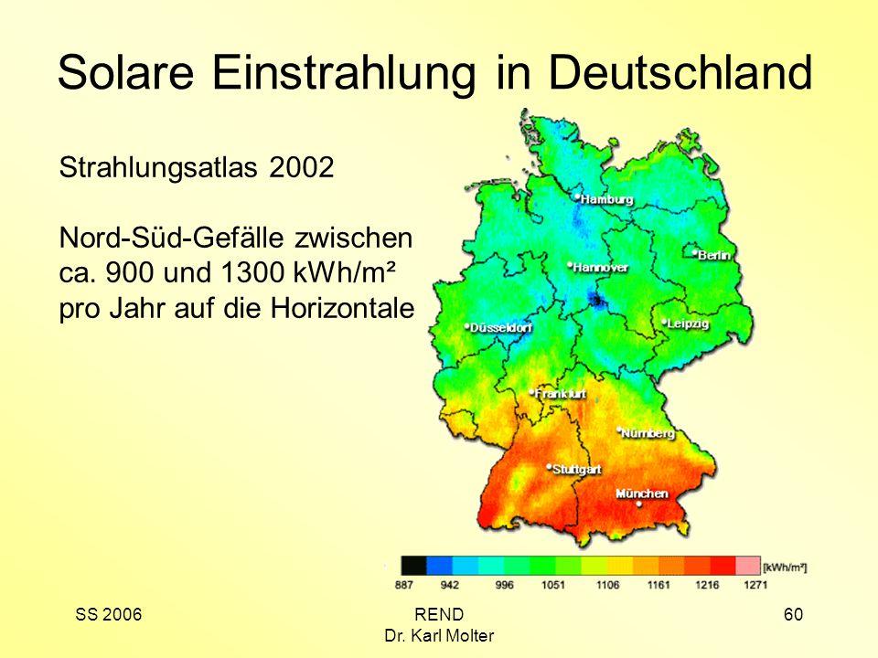SS 2006REND Dr. Karl Molter 60 Solare Einstrahlung in Deutschland Strahlungsatlas 2002 Nord-Süd-Gefälle zwischen ca. 900 und 1300 kWh/m² pro Jahr auf