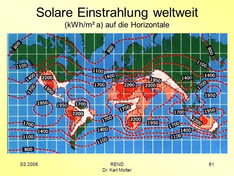 SS 2006REND Dr. Karl Molter 61 Solare Einstrahlung weltweit (kWh/m² a) auf die Horizontale