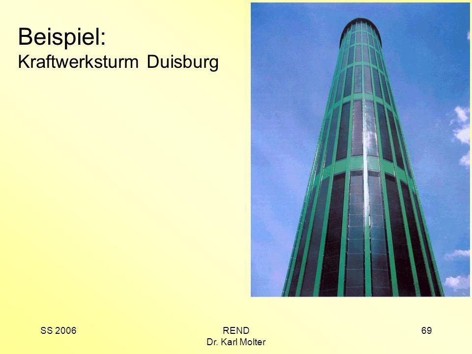 SS 2006REND Dr. Karl Molter 69 Beispiel: Kraftwerksturm Duisburg