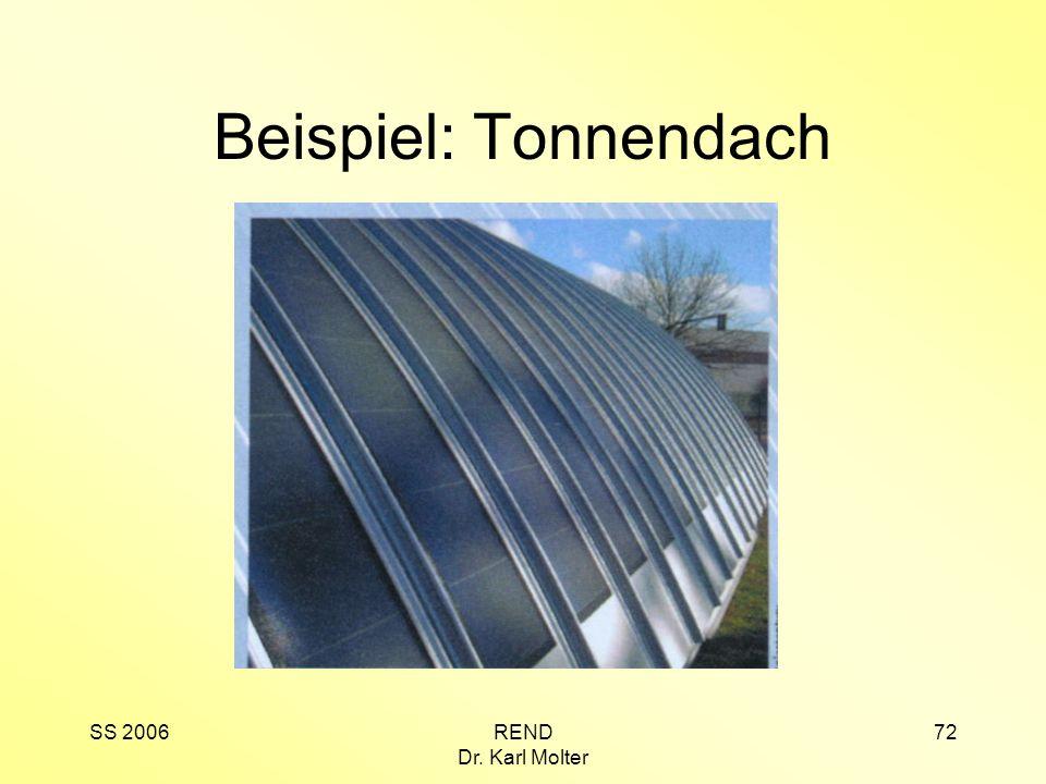 SS 2006REND Dr. Karl Molter 72 Beispiel: Tonnendach
