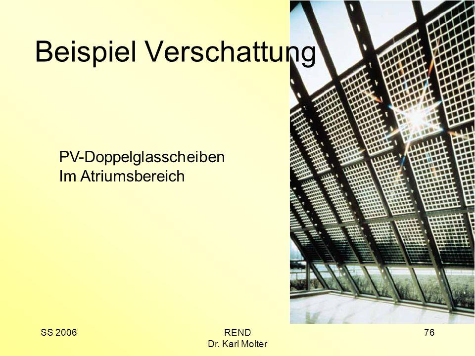 SS 2006REND Dr. Karl Molter 76 Beispiel Verschattung PV-Doppelglasscheiben Im Atriumsbereich