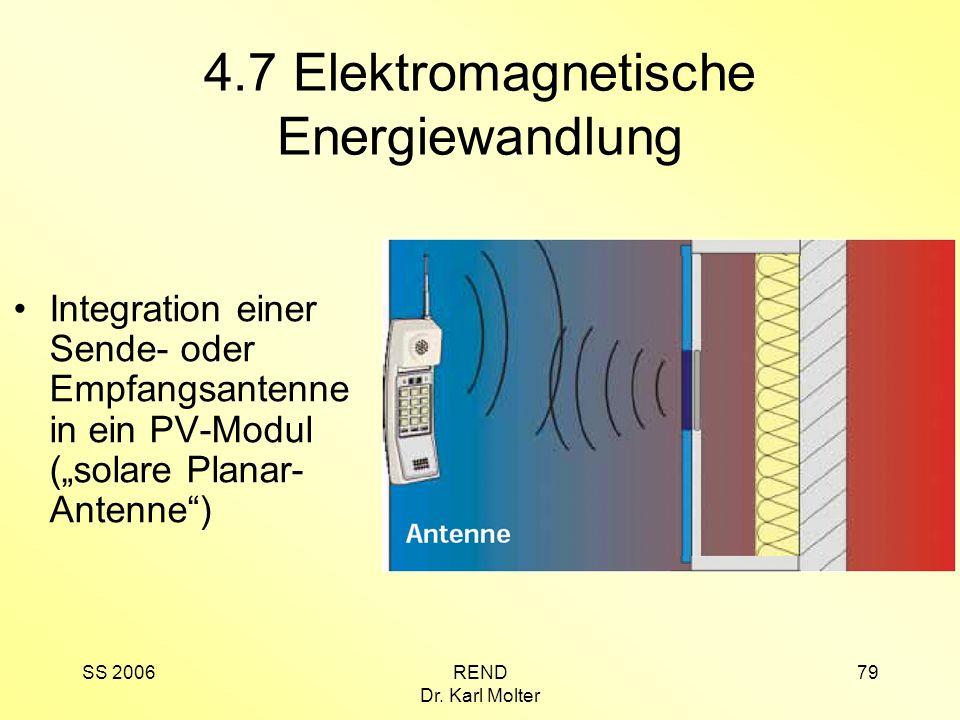 SS 2006REND Dr. Karl Molter 79 4.7 Elektromagnetische Energiewandlung Integration einer Sende- oder Empfangsantenne in ein PV-Modul (solare Planar- An