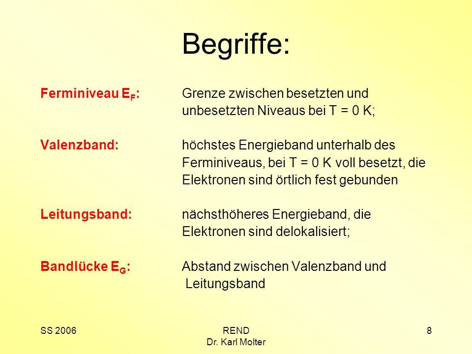 SS 2006REND Dr. Karl Molter 8 Begriffe: Ferminiveau E F : Grenze zwischen besetzten und unbesetzten Niveaus bei T = 0 K; Valenzband:höchstes Energieba