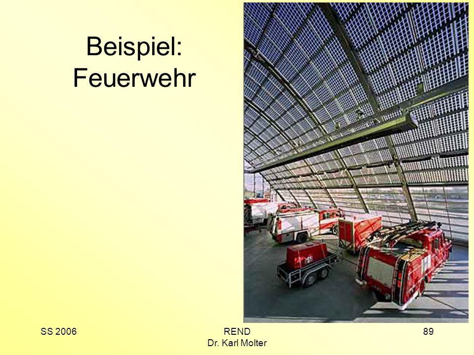 SS 2006REND Dr. Karl Molter 89 Beispiel: Feuerwehr