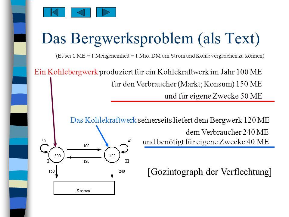 Das Bergwerksproblem (als Text) und benötigt für eigene Zwecke 40 ME (Es sei 1 ME = 1 Mengeneinheit = 1 Mio. DM um Strom und Kohle vergleichen zu könn