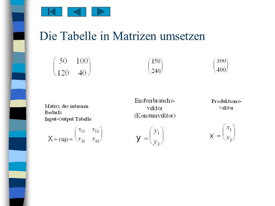 Die Tabelle in Matrizen umsetzen