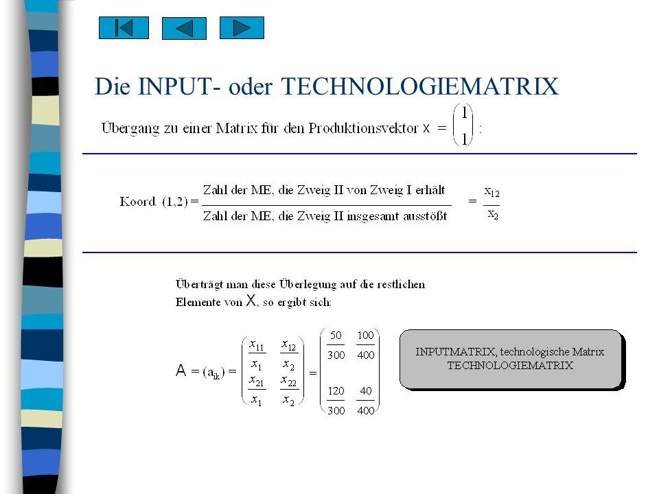 Die Grundgleichung für lineare Verflechtungen (1/ 2 ) Die Summenbildung auf der rechten Seite ist ungünstig, deshalb geht man über zur Matrix A