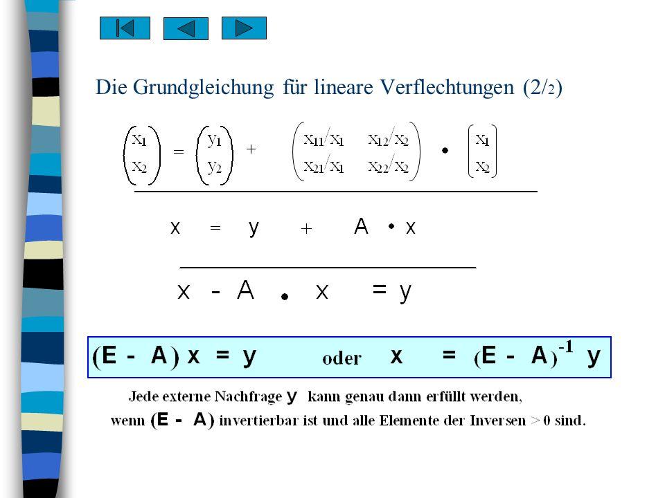Die Grundgleichung für lineare Verflechtungen (2/ 2 )