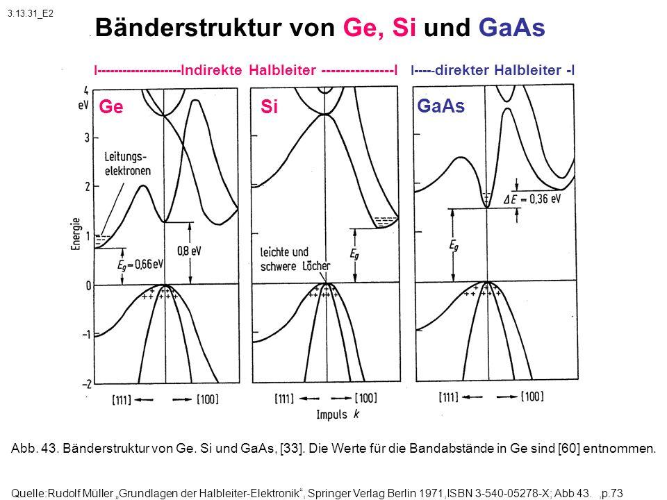 Quelle:Rudolf Müller Grundlagen der Halbleiter-Elektronik, Springer Verlag Berlin 1971,ISBN 3-540-05278-X; Abb 43.,p.73. Bänderstruktur von Ge, Si und