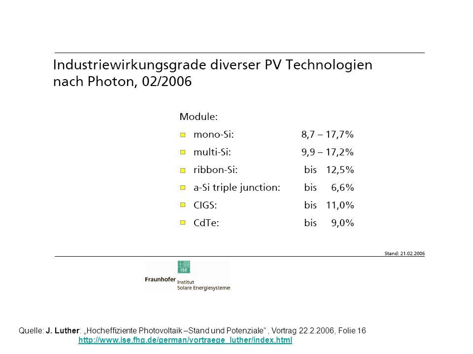 Quelle: J. Luther: Hocheffiziente Photovoltaik –Stand und Potenziale, Vortrag 22.2.2006, Folie 16 http://www.ise.fhg.de/german/vortraege_luther/index.