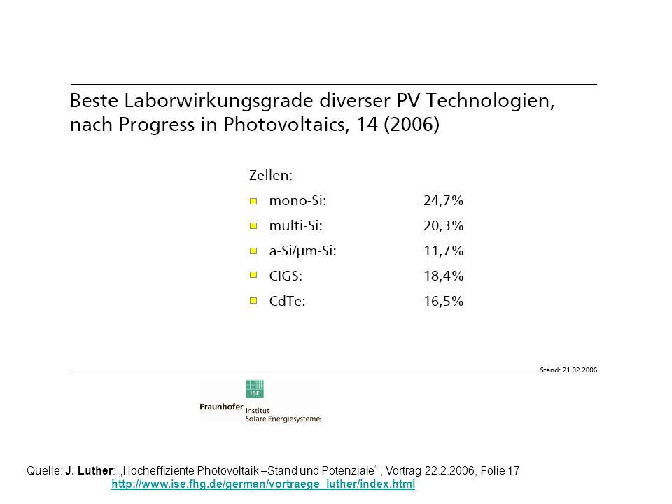 Quelle: J. Luther: Hocheffiziente Photovoltaik –Stand und Potenziale, Vortrag 22.2.2006, Folie 17 http://www.ise.fhg.de/german/vortraege_luther/index.