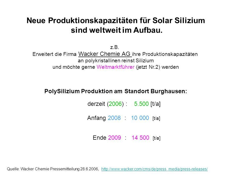 Neue Produktionskapazitäten für Solar Silizium sind weltweit im Aufbau. z.B. Erweitert die Firma Wacker Chemie AG ihre Produktionskapazitäten an polyk