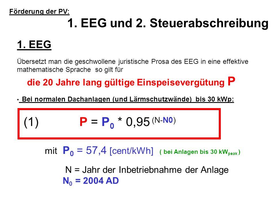 Förderung der PV: 1. EEG und 2. Steuerabschreibung 1. EEG Übersetzt man die geschwollene juristische Prosa des EEG in eine effektive mathematische Spr