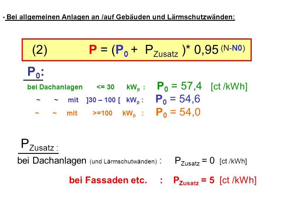 (2) P = (P 0 + P Zusatz )* 0,95 (N-N0) Bei allgemeinen Anlagen an /auf Gebäuden und Lärmschutzwänden: P Zusatz : bei Dachanlagen (und Lärmschutwänden) : P Zusatz = 0 [ct /kWh] bei Fassaden etc.