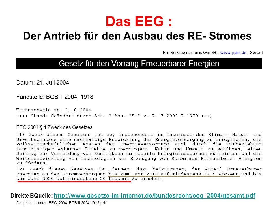 Direkte BQuelle: http://www.gesetze-im-internet.de/bundesrecht/eeg_2004/gesamt.pdf http://www.gesetze-im-internet.de/bundesrecht/eeg_2004/gesamt.pdf Gespeichert unter: EEG_2004_BGB-II-2004-1918.pdf Das EEG : Der Antrieb für den Ausbau des RE- Stromes