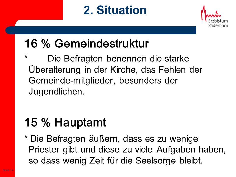 Seite: 14 2. Situation 16 % Gemeindestruktur * Die Befragten benennen die starke Überalterung in der Kirche, das Fehlen der Gemeinde-mitglieder, beson