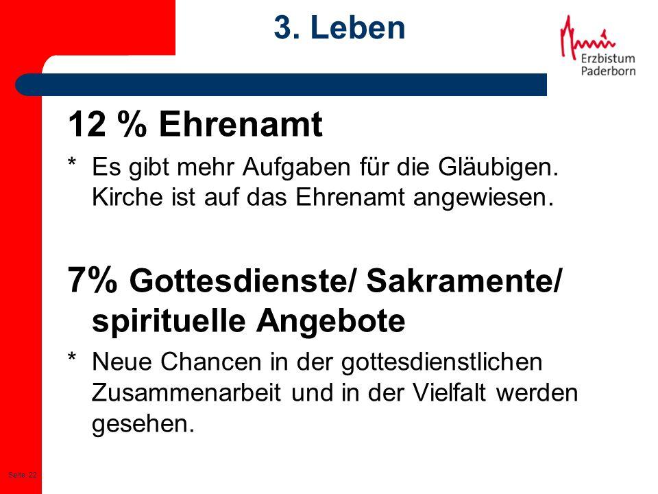 Seite: 22 3. Leben 12 % Ehrenamt * Es gibt mehr Aufgaben für die Gläubigen. Kirche ist auf das Ehrenamt angewiesen. 7% Gottesdienste/ Sakramente/ spir