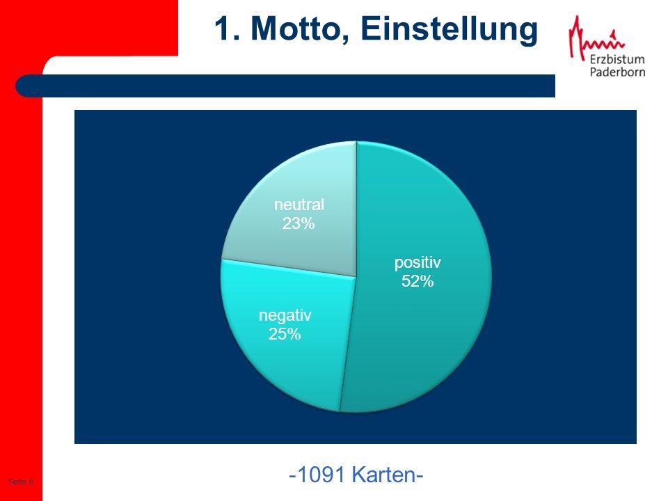 Seite: 17 Motto - Situation * Knapp 80 % der Gläubigen sind aufgrund der pastoralen Gesamtsituation, der Gemeindestruktur und des Situation beim Pastoralen Personal verunsichert oder negativ eingestellt.