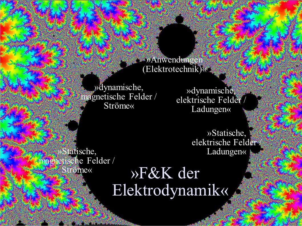 »F&K der Elektrodynamik« »Statische, elektrische Felder / Ladungen« »dynamische, elektrische Felder / Ladungen« »Statische, magnetische Felder / Ström