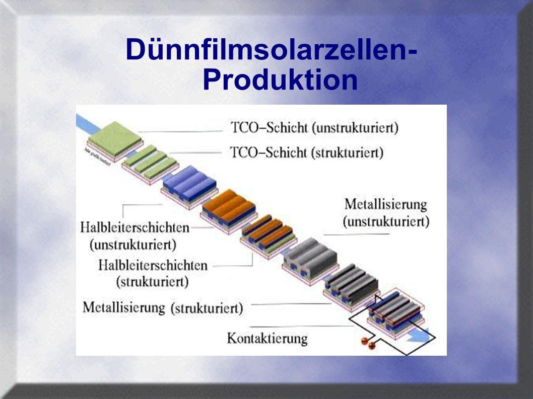 Dünnfilmsolarzellen- Produktion