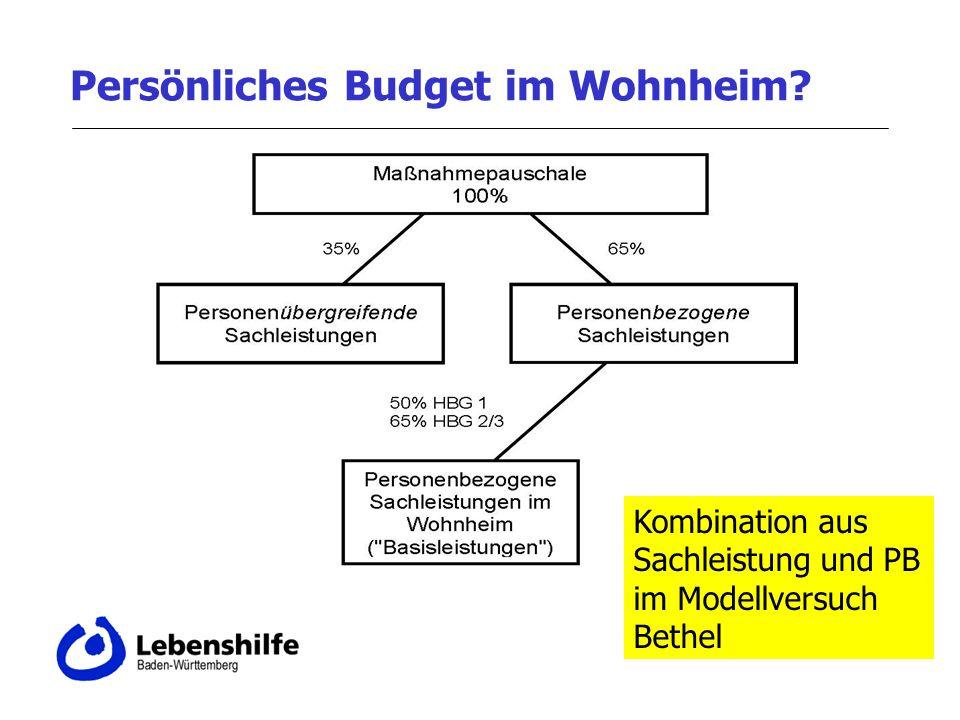 Persönliches Budget im Wohnheim? Kombination aus Sachleistung und PB im Modellversuch Bethel