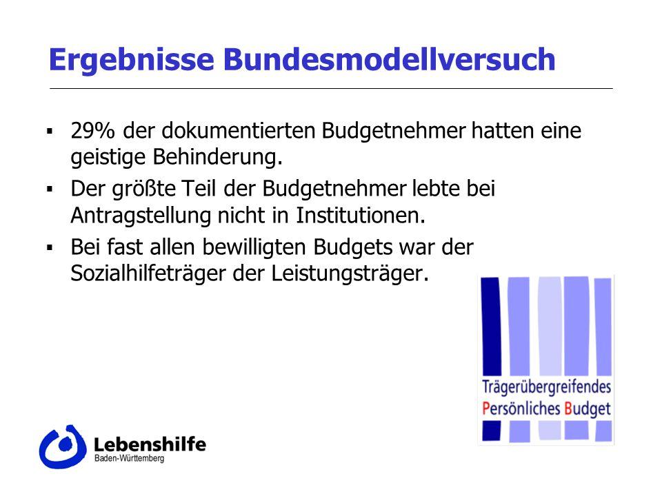 Ergebnisse Bundesmodellversuch 29% der dokumentierten Budgetnehmer hatten eine geistige Behinderung. Der größte Teil der Budgetnehmer lebte bei Antrag