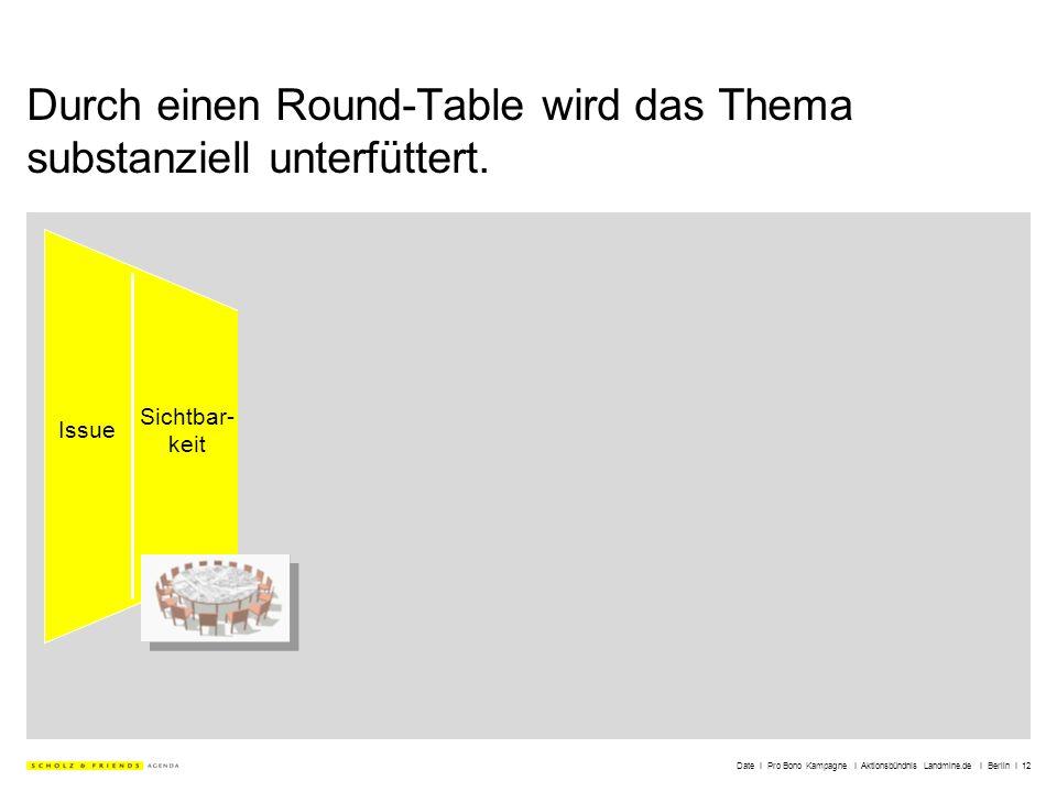 Date I Pro Bono Kampagne I Aktionsbündnis Landmine.de I Berlin I 12 Durch einen Round-Table wird das Thema substanziell unterfüttert. Schlagwort Issue