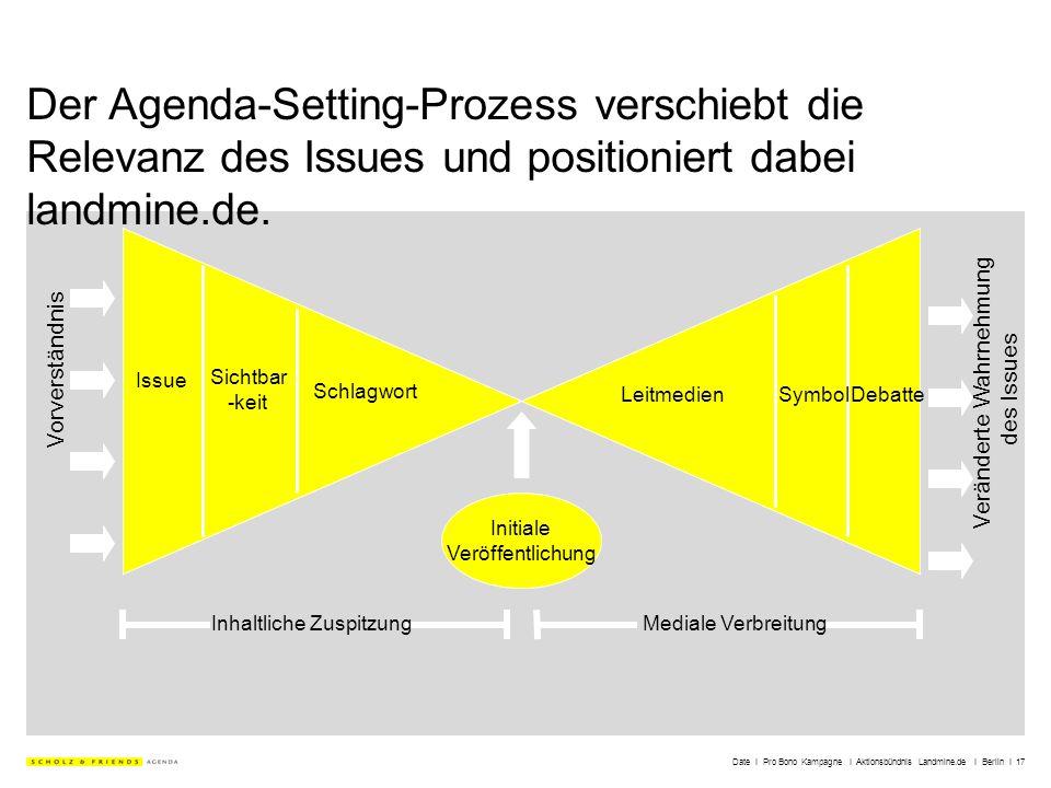 Date I Pro Bono Kampagne I Aktionsbündnis Landmine.de I Berlin I 17 Der Agenda-Setting-Prozess verschiebt die Relevanz des Issues und positioniert dab