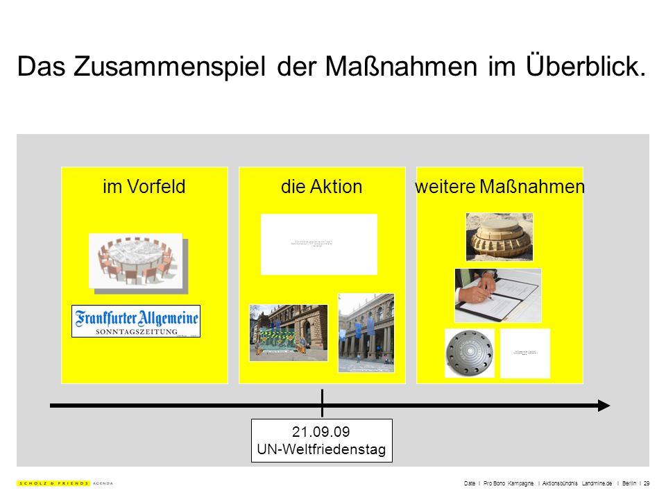 Date I Pro Bono Kampagne I Aktionsbündnis Landmine.de I Berlin I 29 weitere Maßnahmenim Vorfelddie Aktion Das Zusammenspiel der Maßnahmen im Überblick