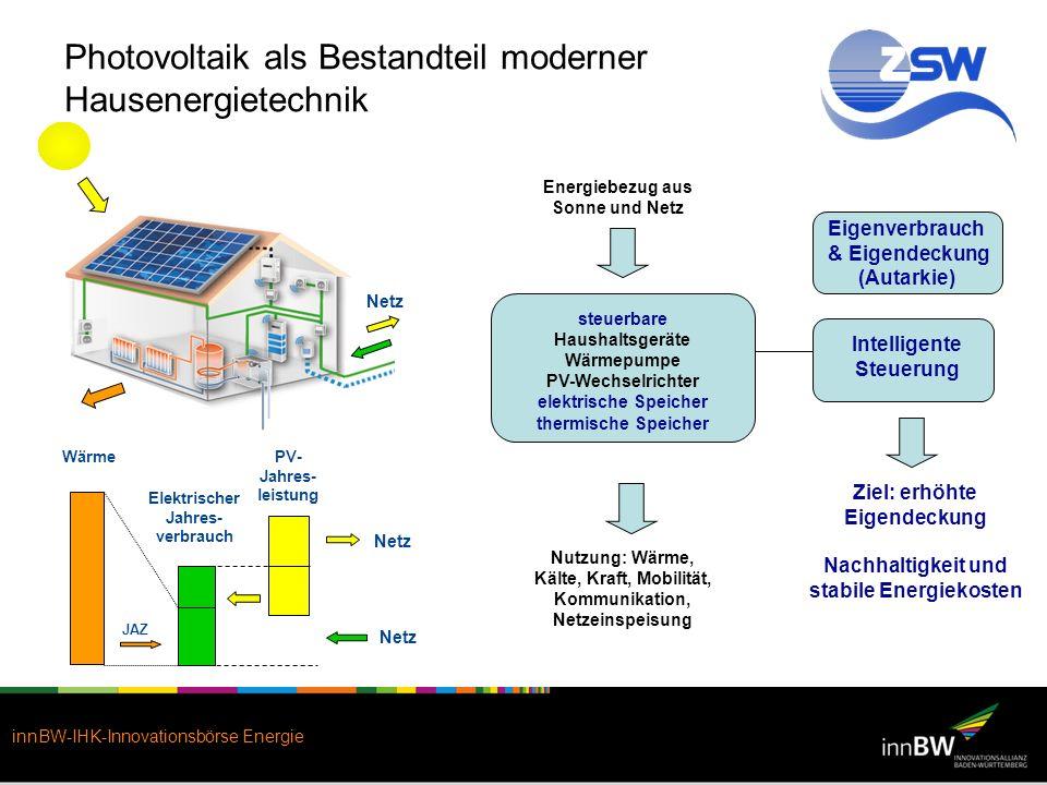 innBW-IHK-Innovationsbörse Energie Potentiale der Eigendeckung (Autarkiegrad) durch Photovoltaik und Speicher Bezogen auf den Gesamtenergiebedarf für Haushaltsgeräte und Heizung ist für ein modernes Gebäude (KfW 75) ein Autarkiegrad von 35% ohne Batterie und 40-50% mit elektrischer Batterie erreichbar.