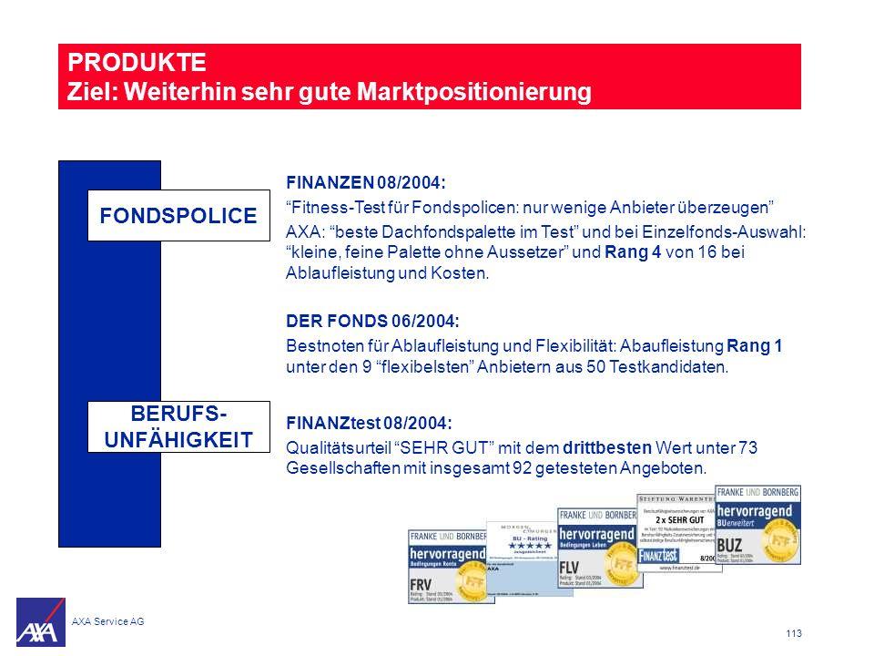 AXA Service AG 113 FINANZEN 08/2004: Fitness-Test für Fondspolicen: nur wenige Anbieter überzeugen AXA: beste Dachfondspalette im Test und bei Einzelf