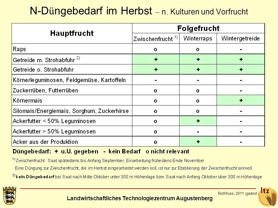 Landwirtschaftliches Technologiezentrum Augustenberg N-D ü ngebedarf im Herbst – n. Kulturen und Vorfrucht Rothfuss, 2011 (geänd.)