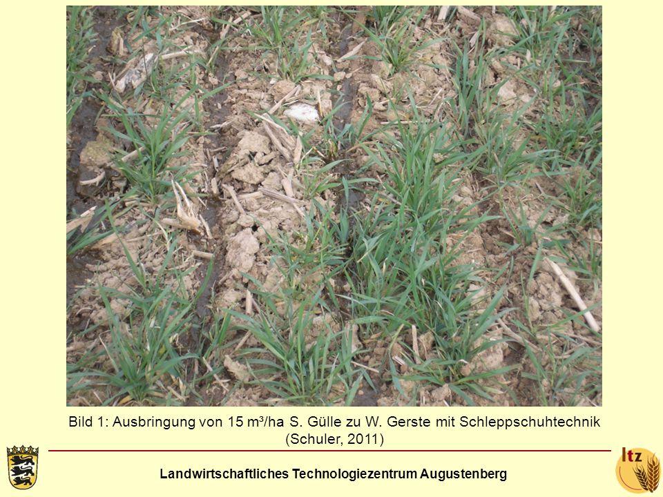 Landwirtschaftliches Technologiezentrum Augustenberg § 4 Absatz 6 DüV Ausbringung organischer Dünger nach der Ernte auf Ackerflächen Dies gilt für: Gülle Jauche flüssige Gärreste sonstige flüssige organische und organisch-mineralische Düngemittel mit wesentlichen Gehalten an verfügbarem Stickstoff und Geflügelkot