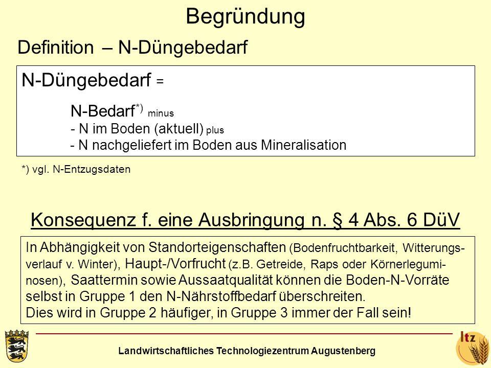 Landwirtschaftliches Technologiezentrum Augustenberg Begründung N-Düngebedarf = N-Bedarf *) minus - N im Boden (aktuell) plus - N nachgeliefert im Bod