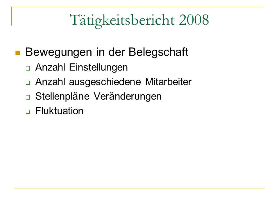 Tätigkeitsbericht 2008 Bewegungen in der Belegschaft Anzahl Einstellungen Anzahl ausgeschiedene Mitarbeiter Stellenpläne Veränderungen Fluktuation