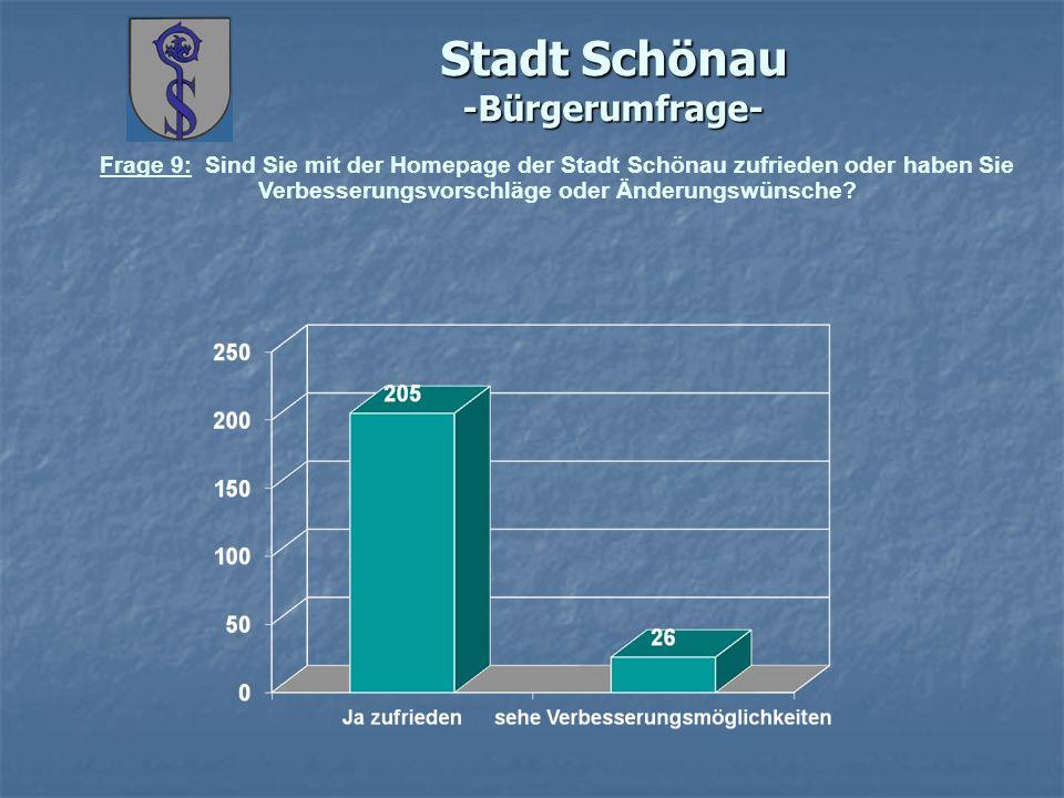 Stadt Schönau -Bürgerumfrage- Frage 9: Sind Sie mit der Homepage der Stadt Schönau zufrieden oder haben Sie Verbesserungsvorschläge oder Änderungswüns