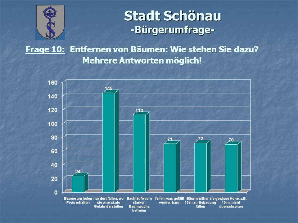 Stadt Schönau -Bürgerumfrage- Frage 10: Entfernen von Bäumen: Wie stehen Sie dazu? Mehrere Antworten möglich!