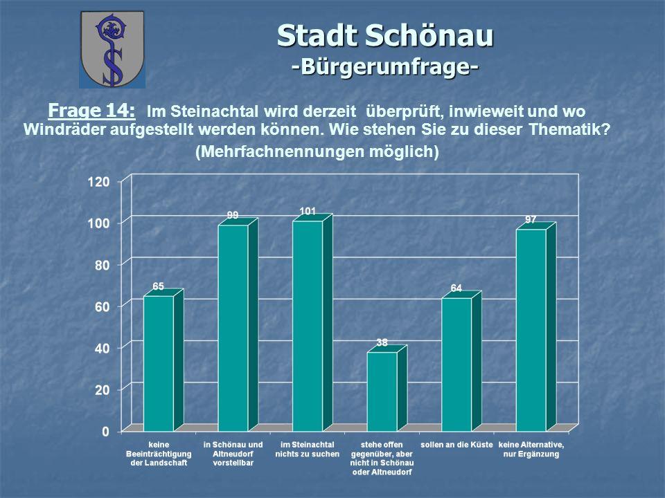 Stadt Schönau -Bürgerumfrage- Frage 14: Im Steinachtal wird derzeit überprüft, inwieweit und wo Windräder aufgestellt werden können. Wie stehen Sie zu