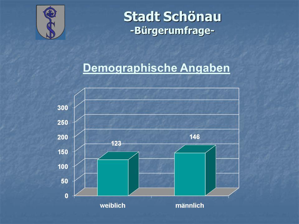Stadt Schönau -Bürgerumfrage- Demographische Angaben