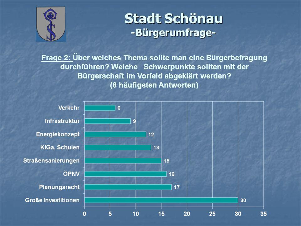 Stadt Schönau -Bürgerumfrage- Frage 2: Über welches Thema sollte man eine Bürgerbefragung durchführen? Welche Schwerpunkte sollten mit der Bürgerschaf