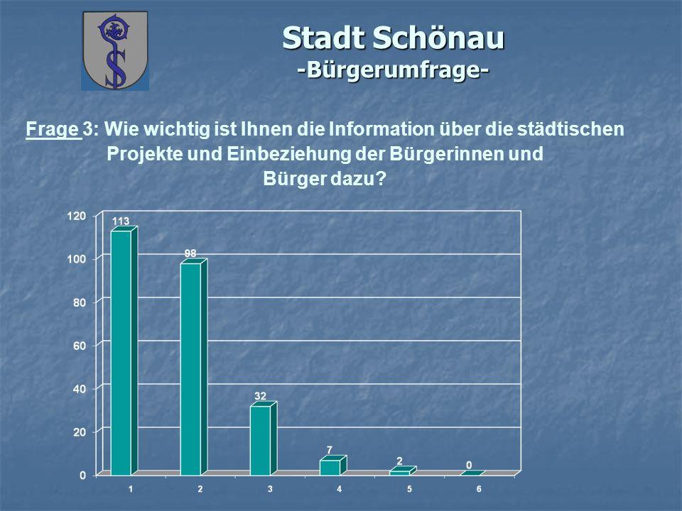 Stadt Schönau -Bürgerumfrage- Frage 3: Wie wichtig ist Ihnen die Information über die städtischen Projekte und Einbeziehung der Bürgerinnen und Bürger dazu